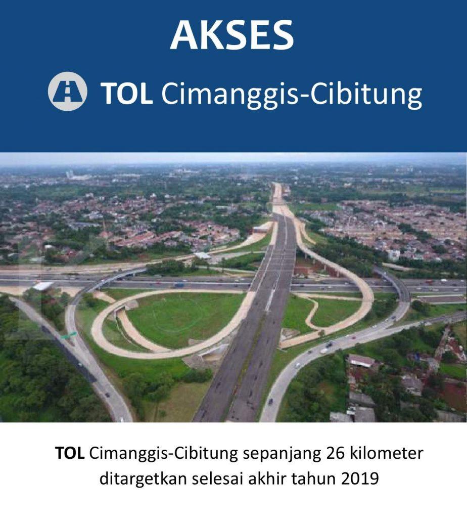 Akses CitraLand Cibubur TOL