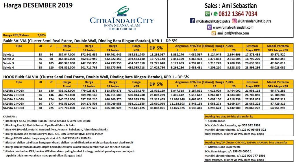 Harga Citra Indah City Salvia Desember 2019 2020