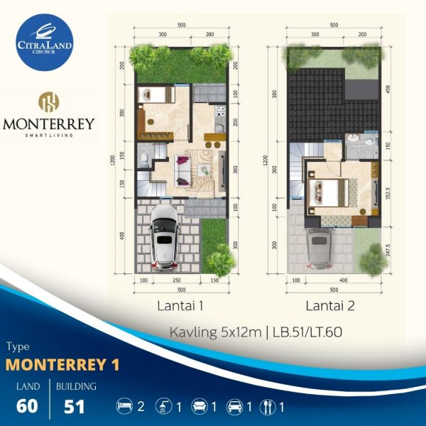 Denah Cluster Monterrey CitraLand Cibubur